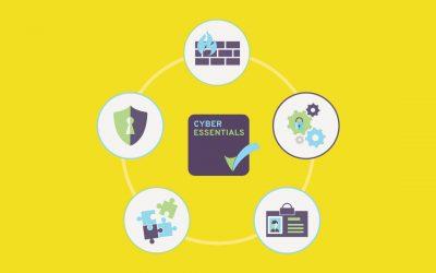 Cyber Essentials 101 – Access Control