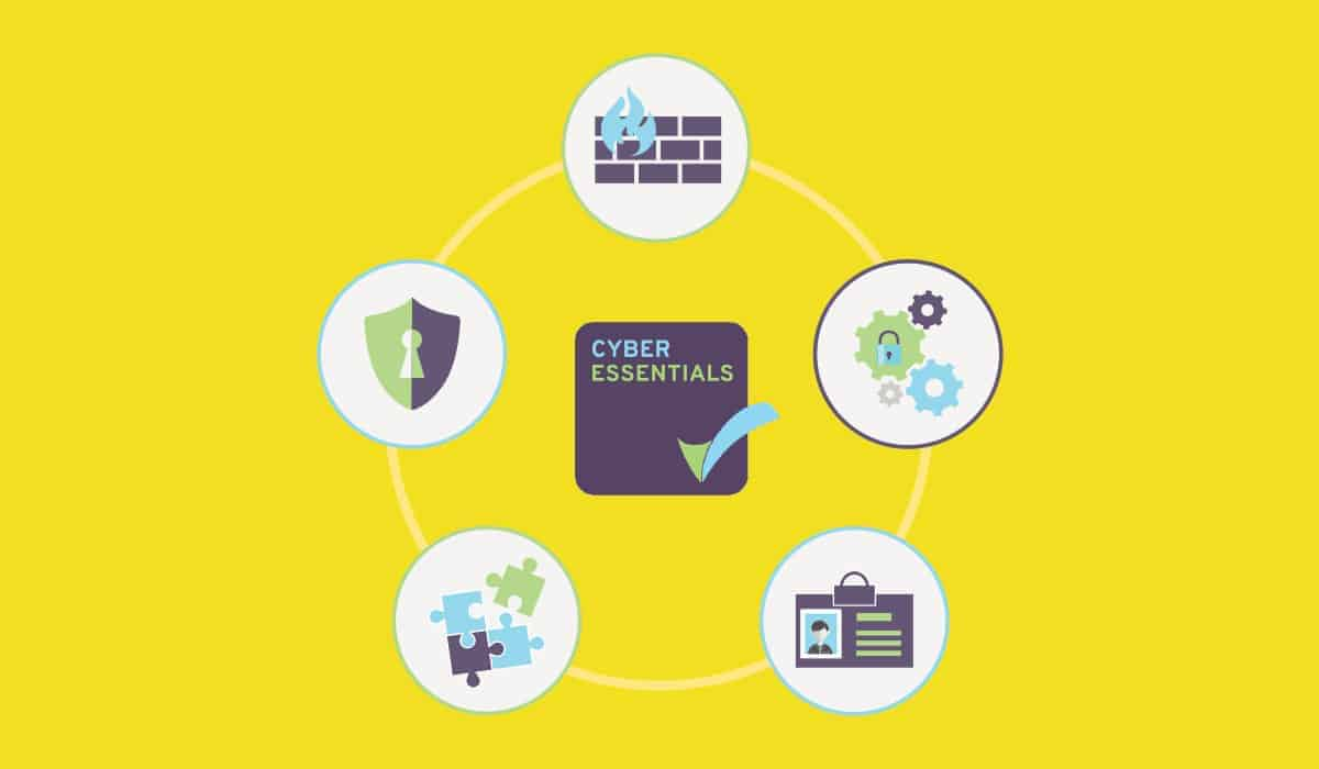 Cyber Essentials Scheme 5 key controls Access Control