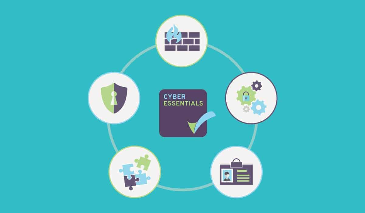 Cyber Essentials Controls Boundary Firewall Internet Gateway