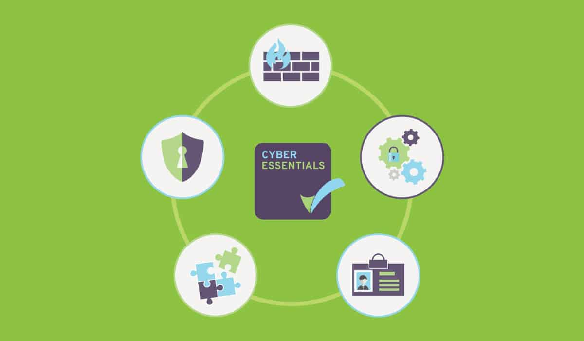 Cyber Essentials Scheme 5 security controls icons malware protection