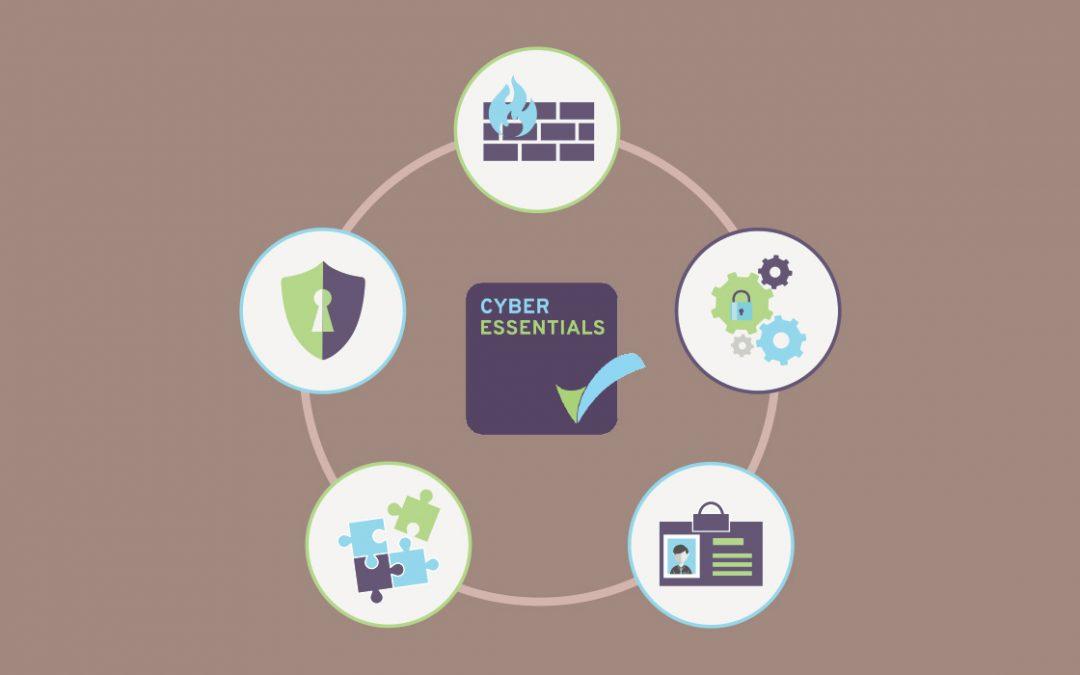 Cyber Essentials 101 – Patch Management