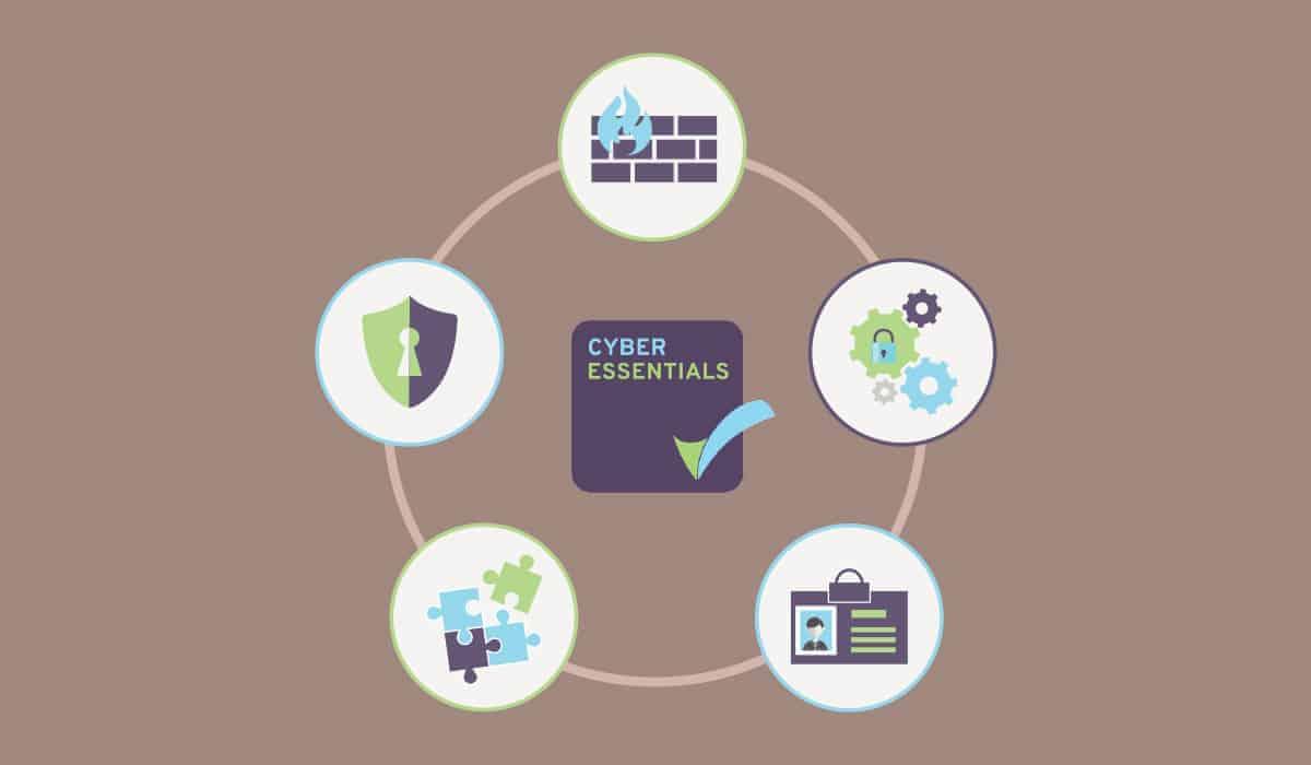 Cyber Essentials Scheme 5 security controls patch management
