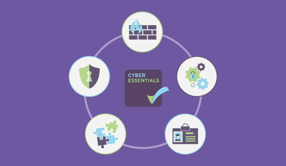 Cyber Essentials Scheme 5 key controls Secure Configuration