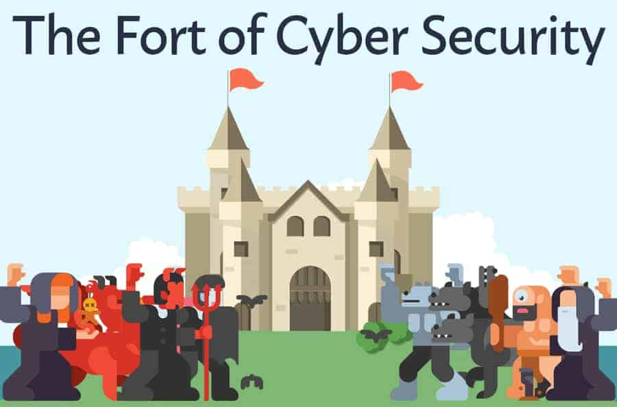 The Fort of Cyber Security