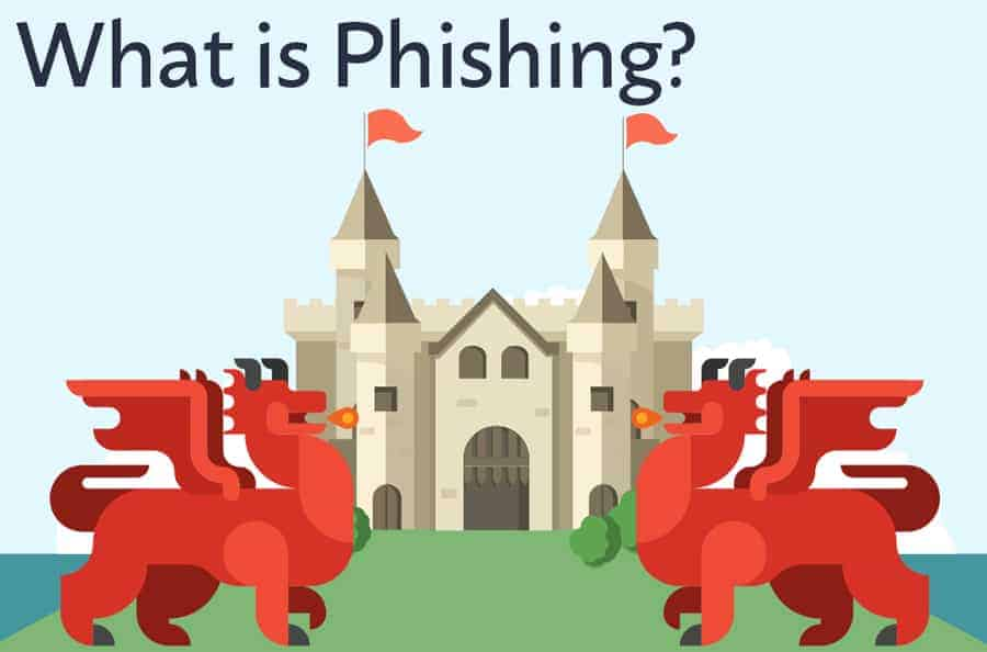 The Fort of Cyber Security – What is Phishing?