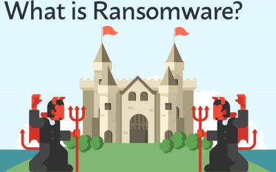 The Fort of Cyber Security – What is Ransomware?