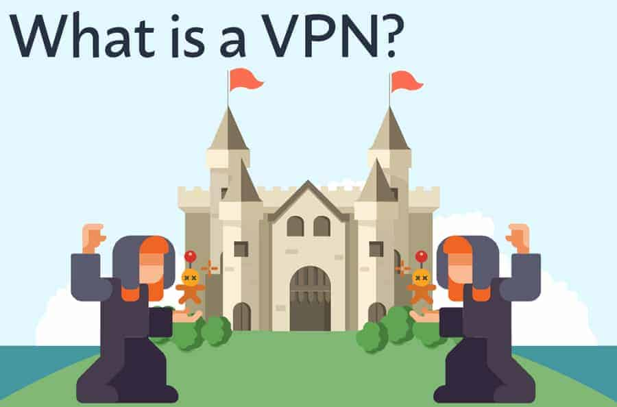 The Fort of Cyber Security – What is a VPN?