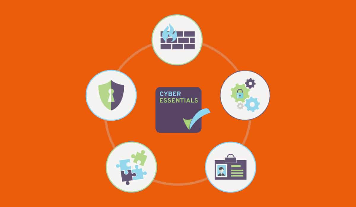 5 Tests of Cyber Essentials